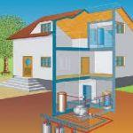 Автономная система отопления дома. Отопительная автономная система.
