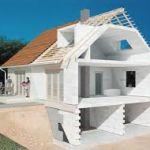 Проекты загородных домов из газобетона. Проекты коттеджей и загородных домов