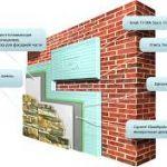 Теплоизоляция дома изнутри или снаружи. Утепление своими руками